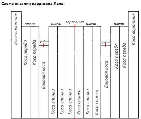 Схема вязание лало