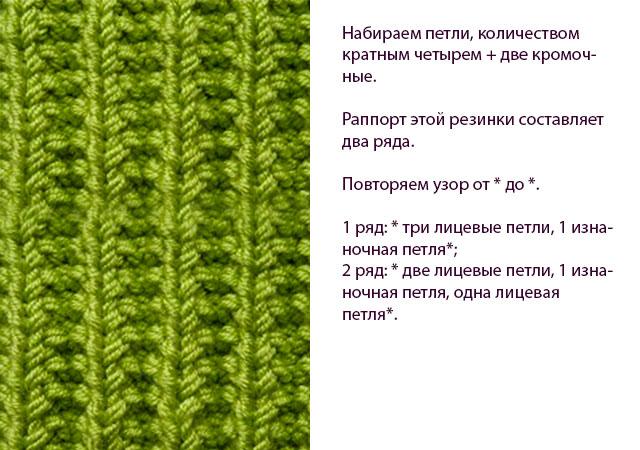 Фото схема вязания английской резинки