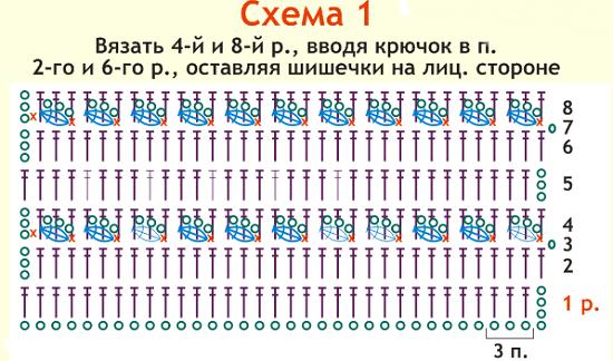 Зимний конверт на выписку для новорожденного konvert na vypisku 2