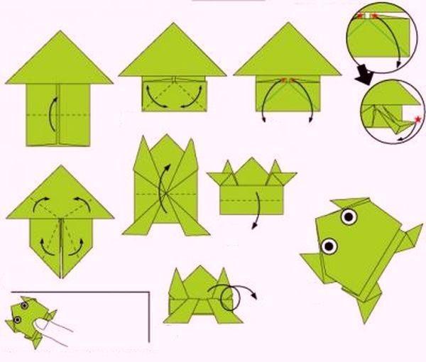 Как сделать оригами из бумаги лягушку чтобы прыгала схема