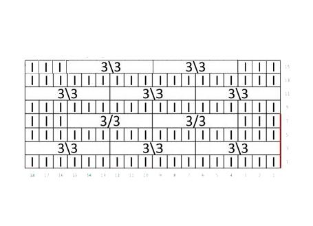Узор Плетенка спицами: схема и описание uzor pletenka spicami 3