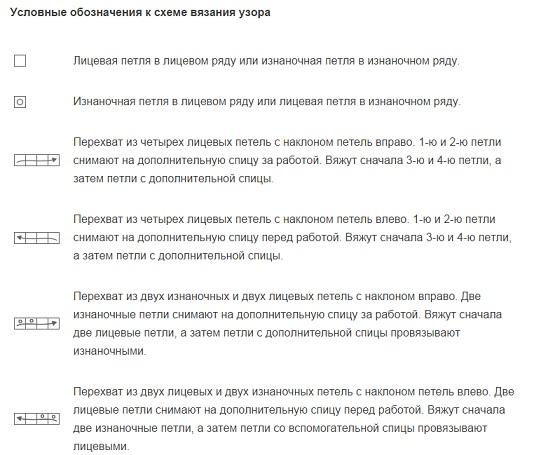 Узор Плетенка спицами: схема и описание uzor pletenka spicami 4