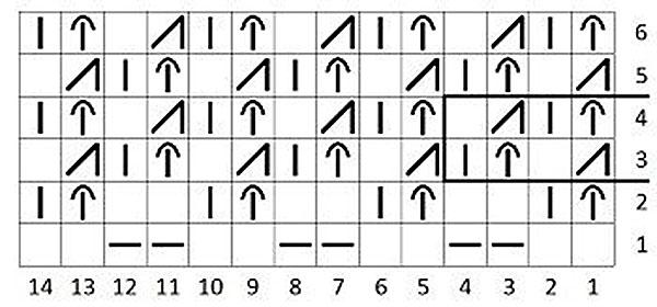Английская резинка спицами: варианты вязания с описанием анлийская резинка спицами 10