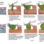Узор Попкорн крючком: схема и описание вязания