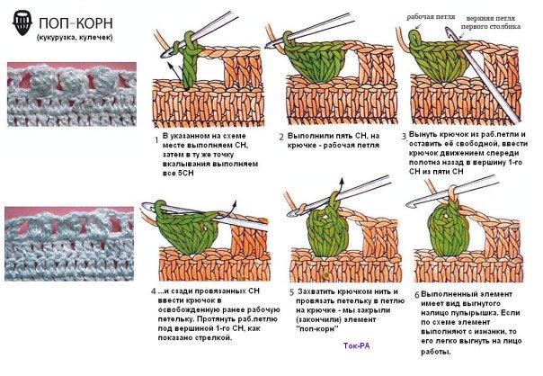 Узор Попкорн крючком: схема и описание вязания k8 Kgbcga3k