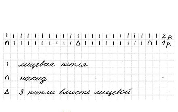 Узор Миссони спицами: схема и описание вязания missoni spicami 2