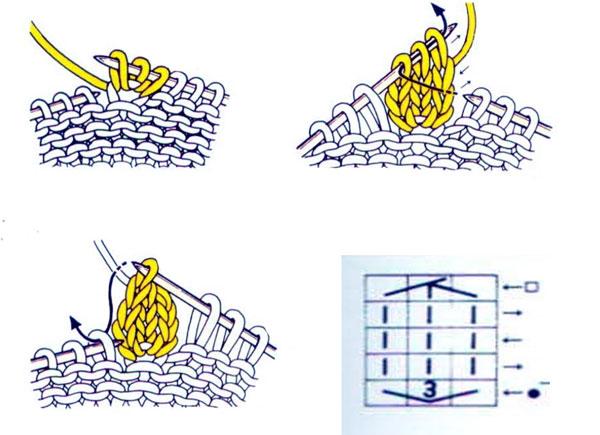 Узор Попкорн спицами: схема и описание узора popkorn spicami 2
