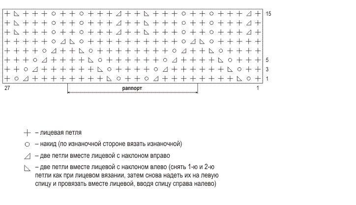 Узор Елочка спицами: схема и описание вязания uzor elka spicami 3