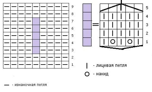 Узор Шишечки спицами: варианты вязания 12 5