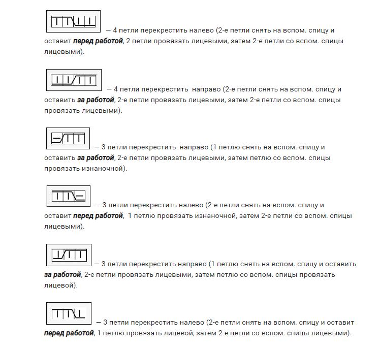 Арановые узоры: варианты вязания aran 12