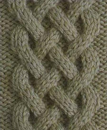 Арановые узоры: варианты вязания aran 13