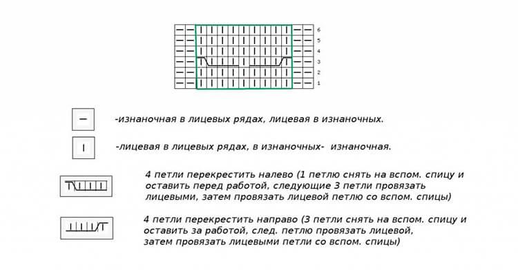 Арановые узоры: варианты вязания aran 6