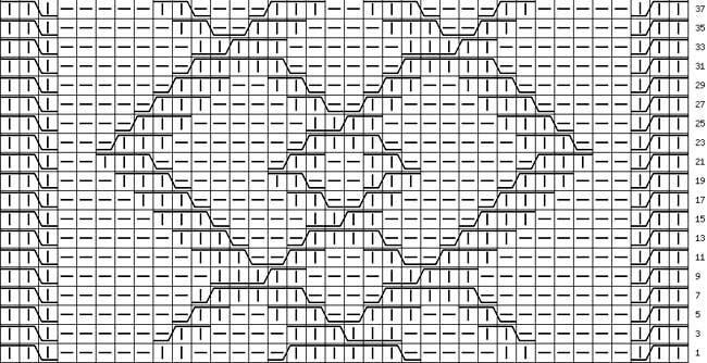 Арановые узоры: варианты вязания aran 8