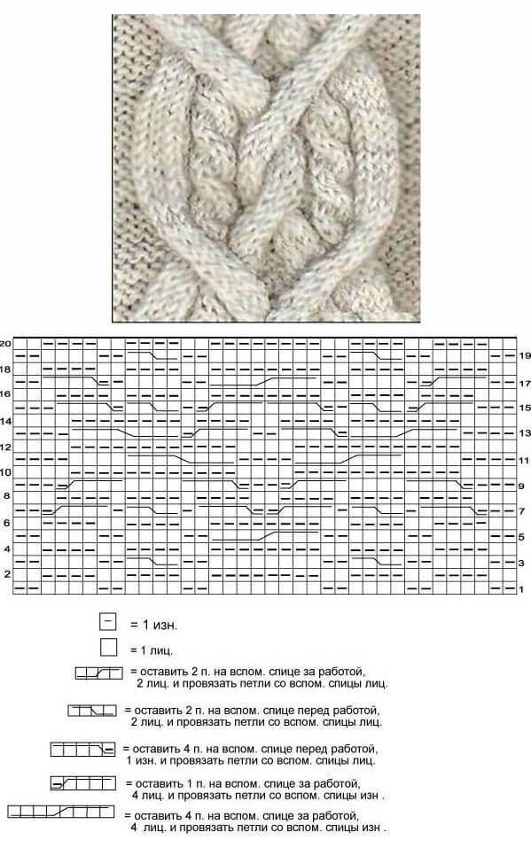 кельтские узоры спицами схема и описание вязания все о рукоделии