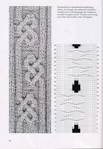 Как вязать кельтские узоры спицами: пошаговое описание keltskie 5