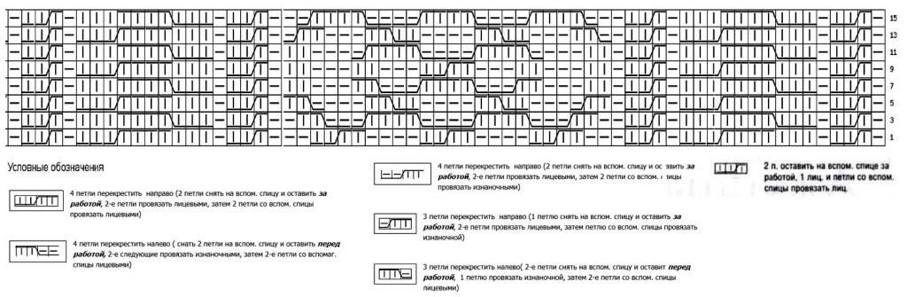 Как вязать кельтские узоры спицами: пошаговое описание keltskie 9