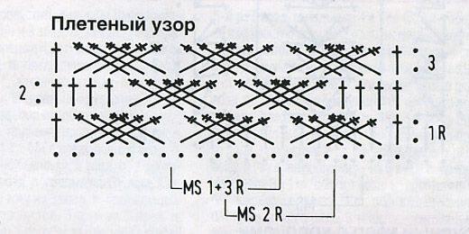 Узор плетенка крючком: варианты вязания pletennyj uzor 2