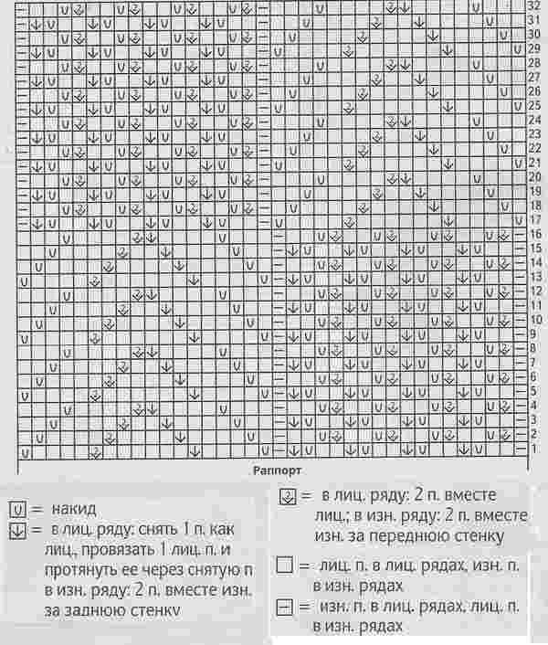 Медвежьи лапки спицами: пошаговое описание узора shema uzora medveji lapki 11