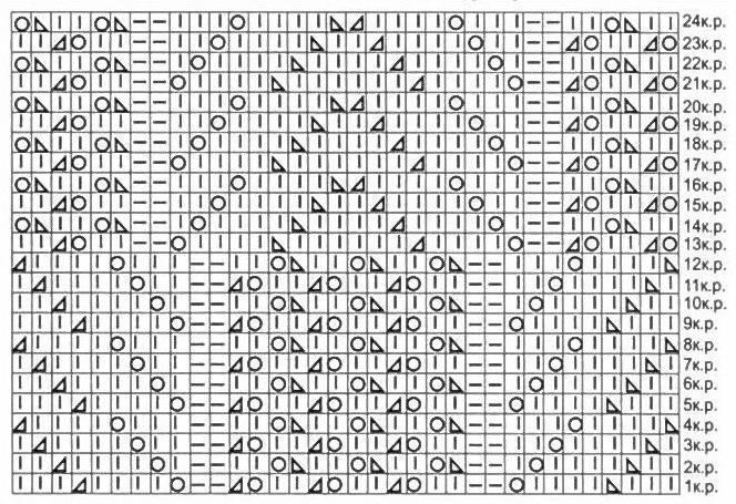 Медвежьи лапки спицами: пошаговое описание узора shema uzora medveji lapki 3
