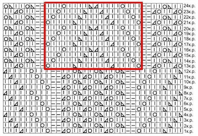 Медвежьи лапки спицами: пошаговое описание узора shema uzora medveji lapki 6