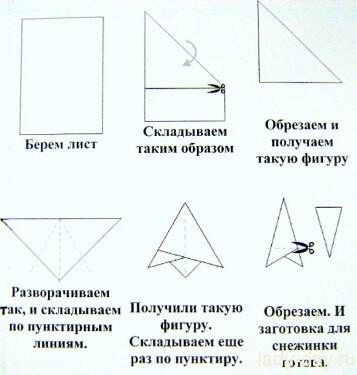 Красивые снежинки из бумаги: советы, схемы snowflakes 2