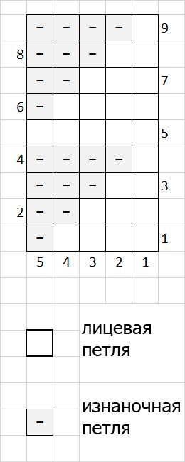 Простой узор спицами из треугольников, схема treugolniki 2