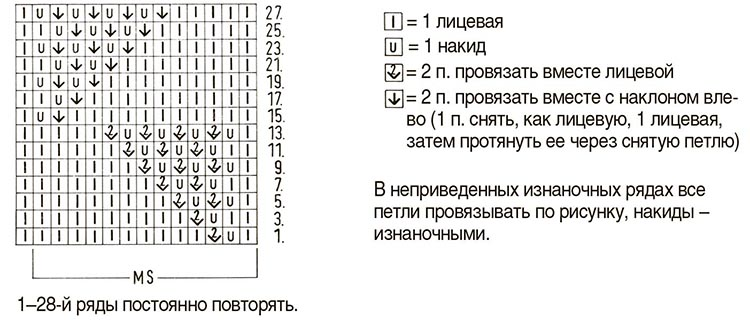 Простой узор спицами из треугольников, схема treugolniki 4