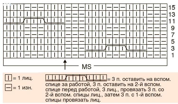 Как связать узор Цепи спицами uzor cepi spicami 2