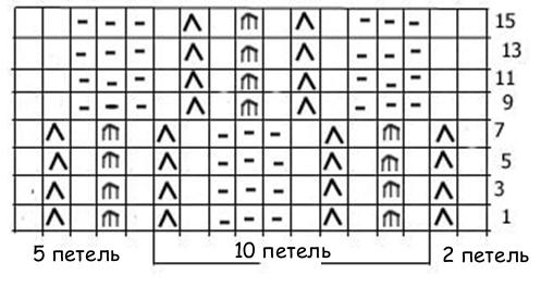 Узор Колокольчики спицами: пошаговое описание uzor kolokolchiki spicam 4