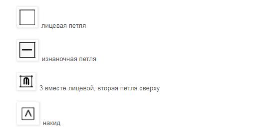 Узор Колокольчики спицами: пошаговое описание uzor kolokolchiki spicam 5