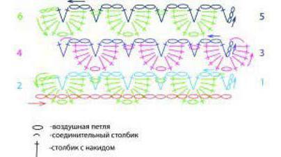 Узор Крокодиловая кожа крючком uzor krokodilovaya 2