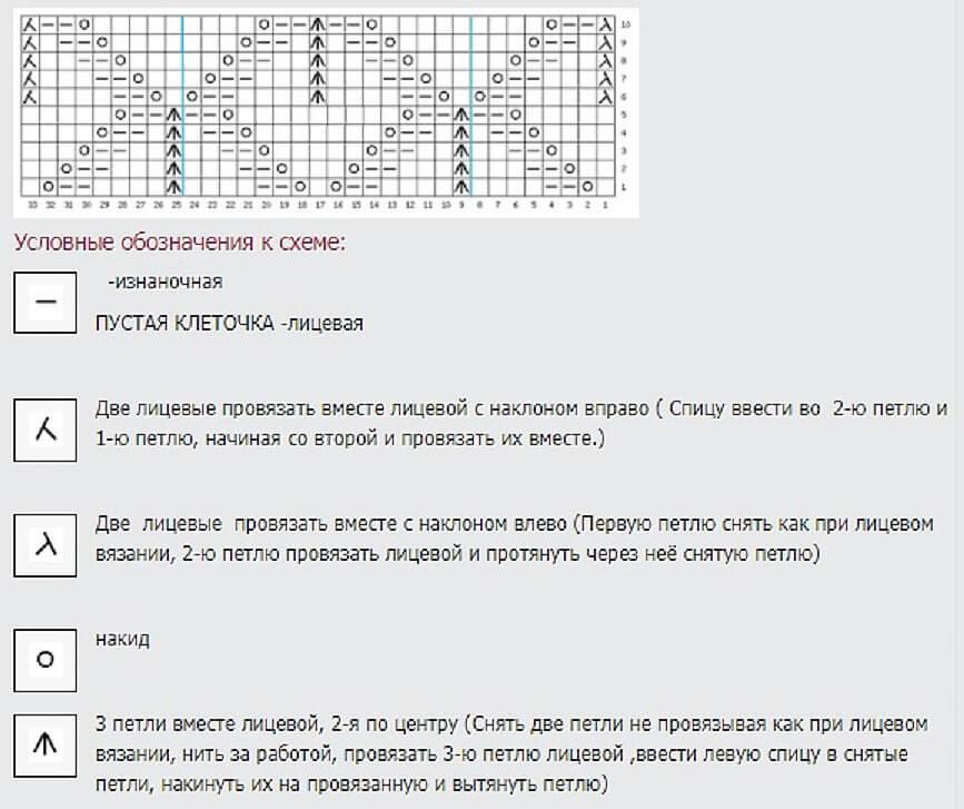 Узор Листья спицами: варианты вязания со схемами uzor listya spicami 12