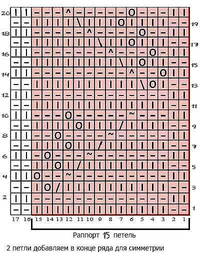 Узор Листья спицами: варианты вязания со схемами uzor listya spicami 14
