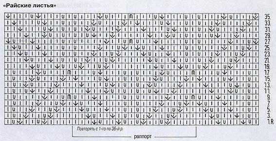 Узор Листья спицами: варианты вязания со схемами uzor listya spicami 3