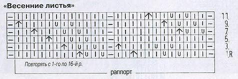 Узор Листья спицами: варианты вязания со схемами uzor listya spicami 6