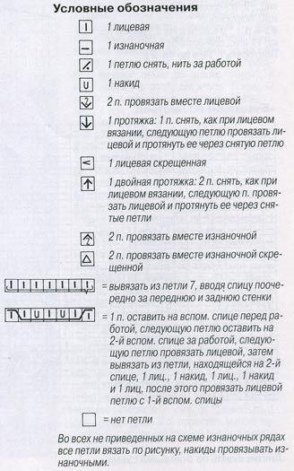 Узор Листья спицами: варианты вязания со схемами uzor listya spicami 7