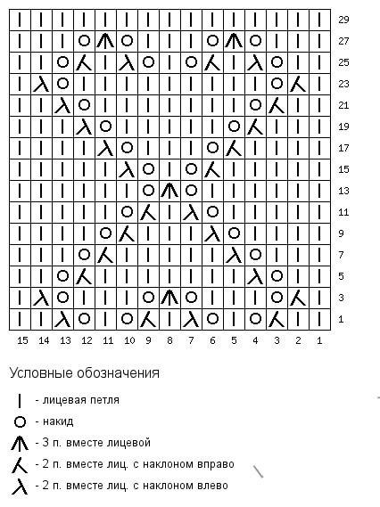 Узор сердечки спицами: различные варианты вязания uzor serdze16
