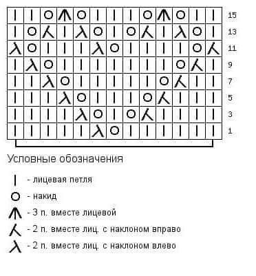 Узор сердечки спицами: различные варианты вязания uzor serdze17
