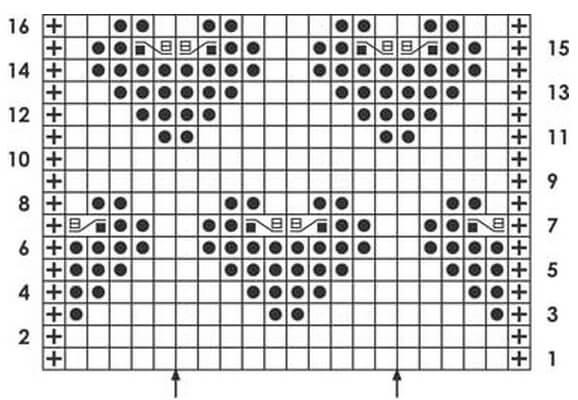Узор сердечки спицами: различные варианты вязания uzor serdze25