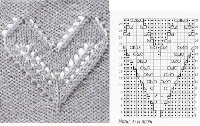 Узор сердечки спицами: различные варианты вязания uzor serdze26