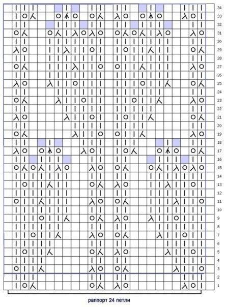 Узор сердечки спицами: различные варианты вязания uzor serdze3