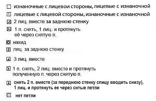 Узор сердечки спицами: различные варианты вязания uzor serdze4