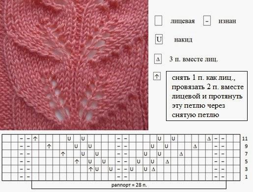 Узор веточки спицами: подробное описание uzor vetochki 7