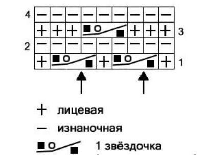 Узор Звездочки спицами uzor zvezdochki 2