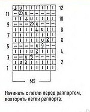 Узор зигзаг спицами: варианты вязания uzor zigzag 4