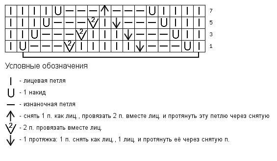 Узор зигзаг спицами: варианты вязания uzor zigzag 7