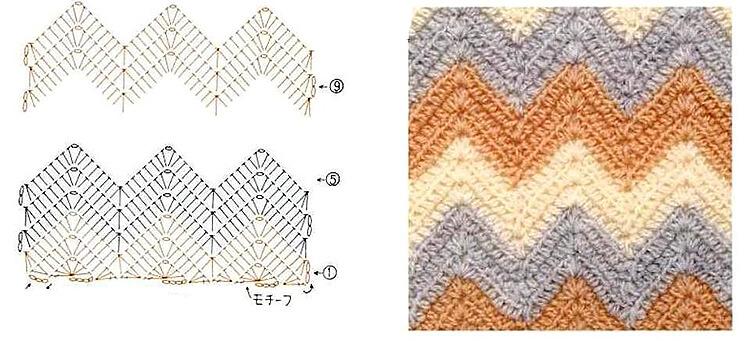 Узор зигзаг крючком   создаем яркие и оригинальные вещи uzor zigzag kryuchkom 22
