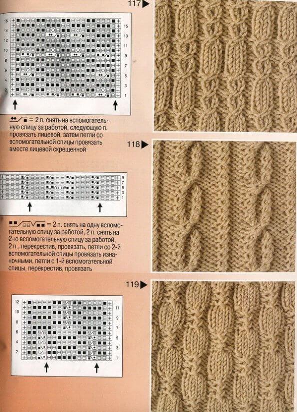 Косы и жгуты спицами: отличное сочетание для вязания viazanie kos spicami 16