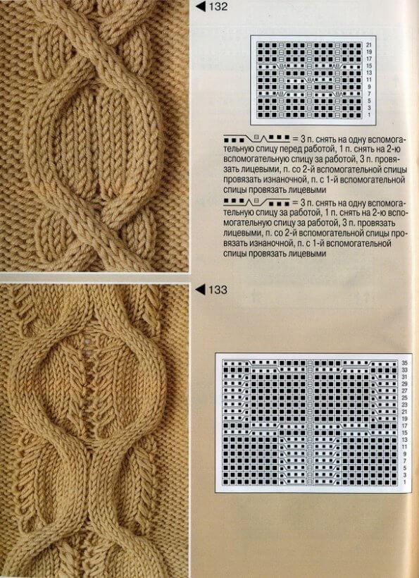 Косы и жгуты спицами: отличное сочетание для вязания viazanie kos spicami 17