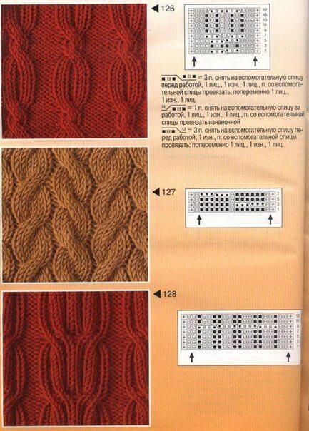 Косы и жгуты спицами: отличное сочетание для вязания viazanie kos spicami 18